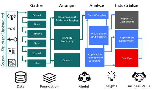 Cloudera Introduces Analytic Experiences for Cloudera Data Platform